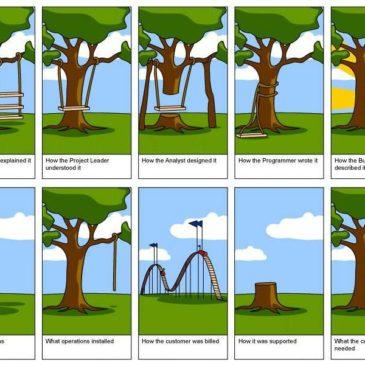 Systemudvikling :-)